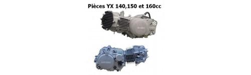 Pièces YX 125 à 160